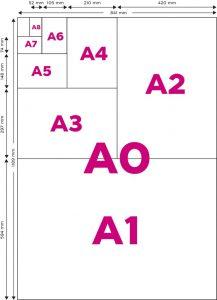 Beskrivelse av størrelse på a-format