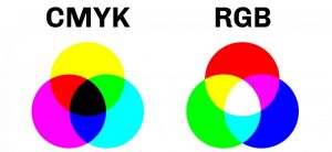 Fargeforklaring på CMYK og RGB